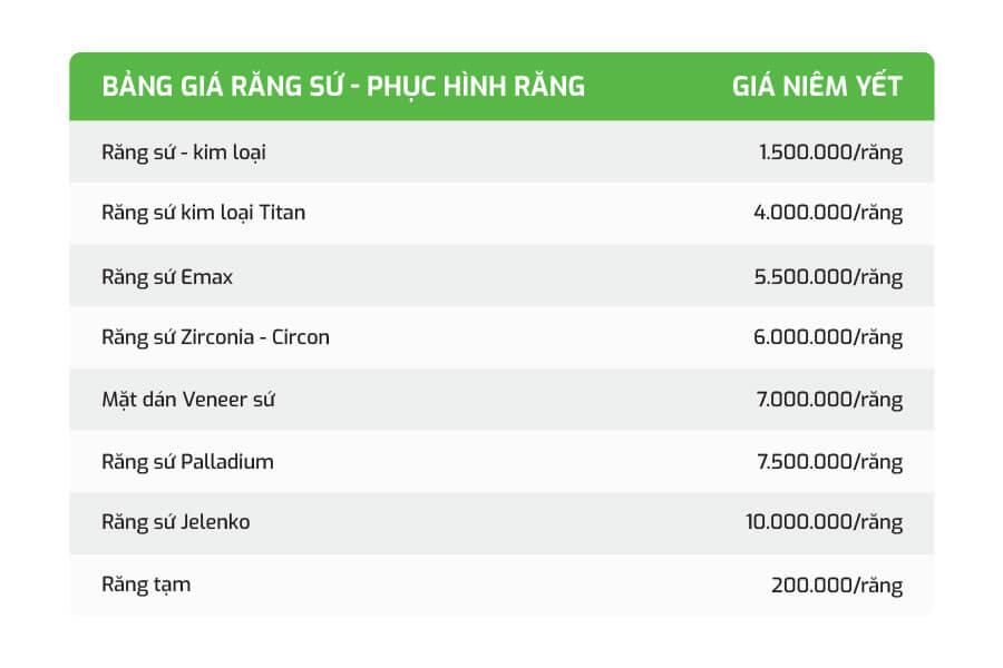 Boc Rang Su Co Dau Khong Boc Rang Su Bao Nhieu Tien 3