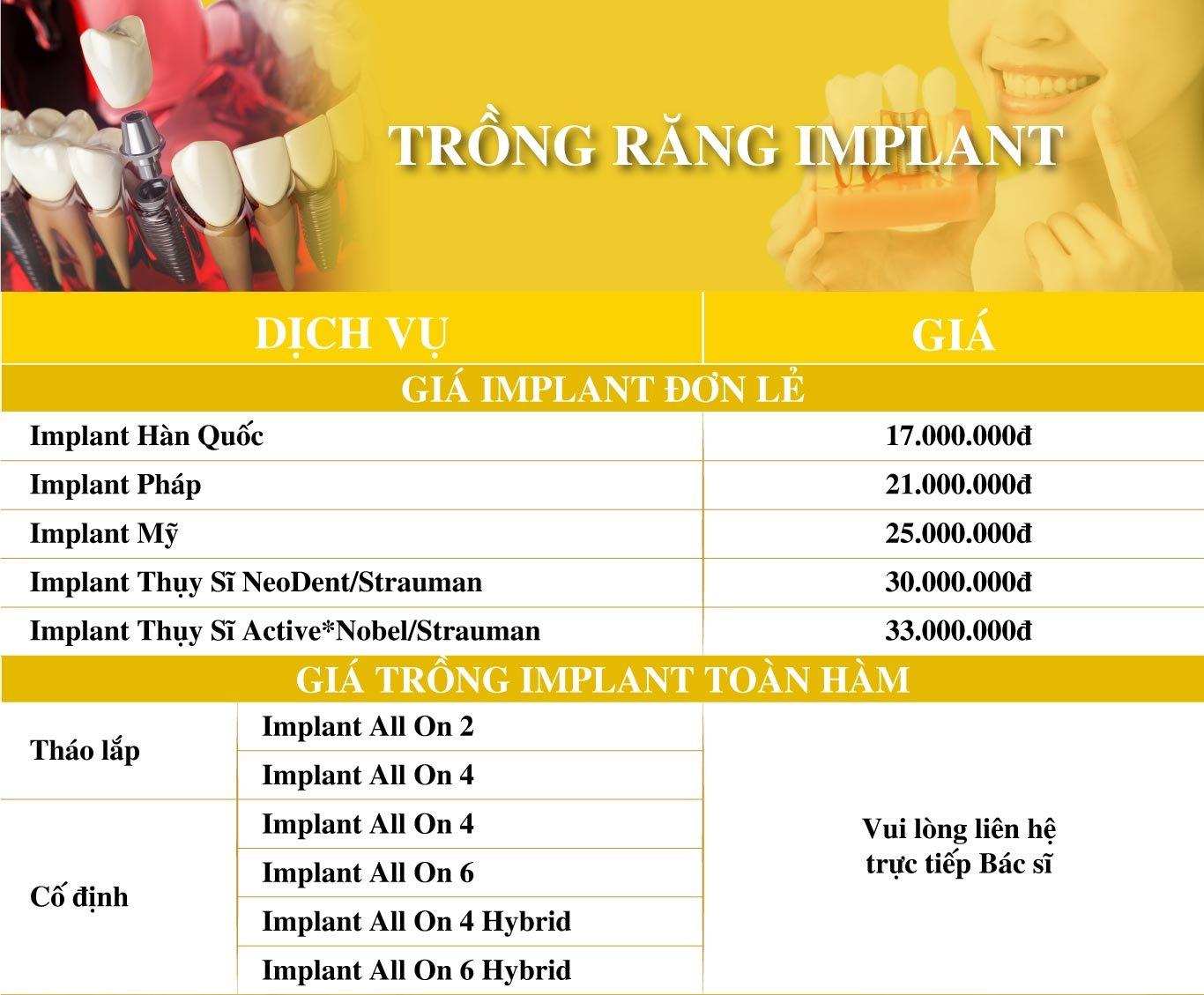 Dich Vu Trong Rang Implant Cay Ghep Implant Nha Khoa Dong A