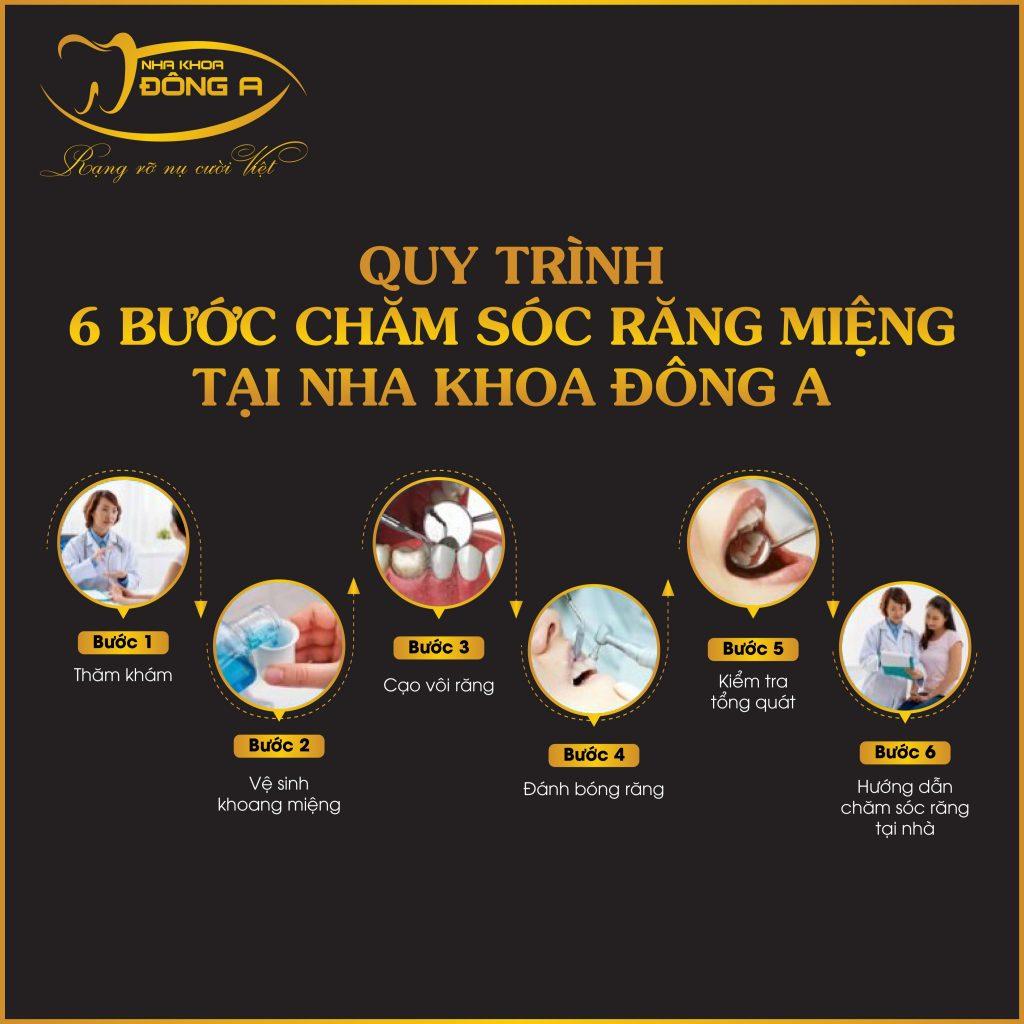 Quy Trinh Cham Soc Rang Nha Khoa Bs Thai Phu Nhuan