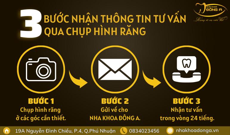 3-buoc-nhan-thong-tin-tu-van